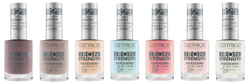 Catrice Assortiment Update Winter 2019 – 2020